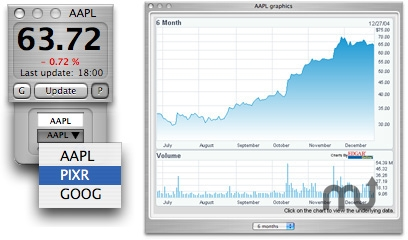 Screenshot 1 for iAAPL
