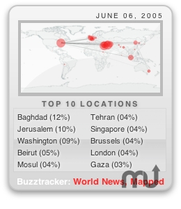 Screenshot 1 for Buzztracker