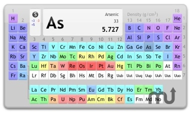 Screenshot 1 for The Periodic Table