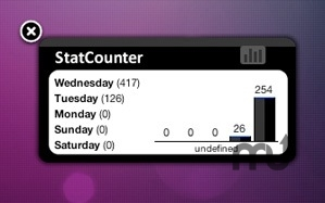 Screenshot 1 for StatCounter