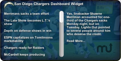 Screenshot 1 for San Diego Chargers Widget