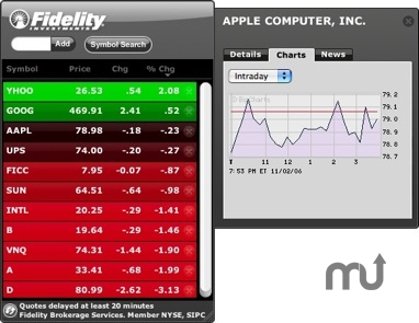 Screenshot 1 for Fidelity Market Monitor Widget