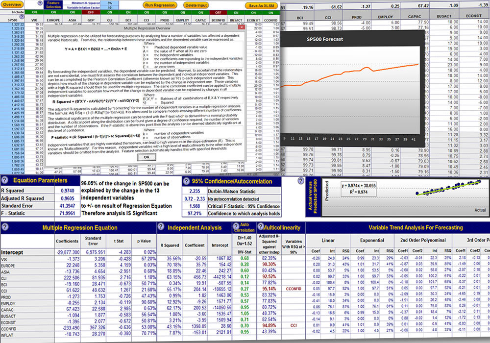 Screenshot 1 for Regression Predictive Analytics and Forecasting