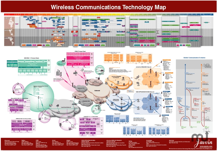 Screenshot 1 for Wireless Technology Map