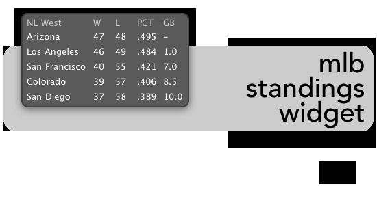 Screenshot 1 for MLB Standings