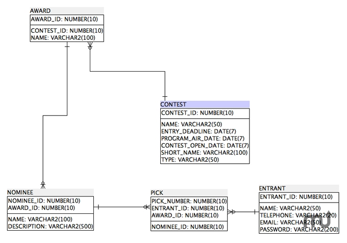 Screenshot 1 for SQL Power Architect