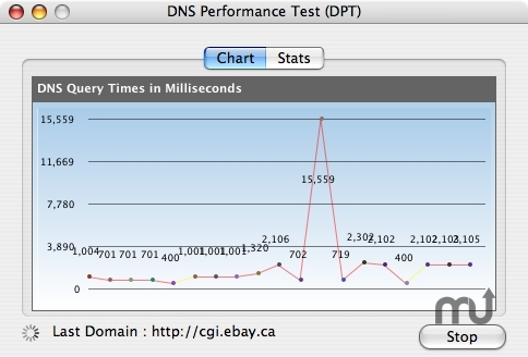 Screenshot 1 for DNS Performance Test