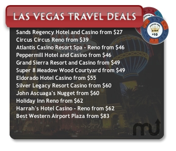 Screenshot 1 for Las Vegas Travel Widget