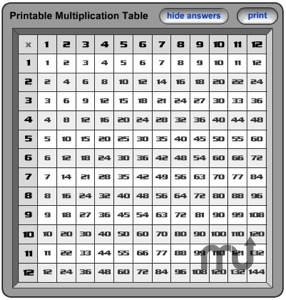 Screenshot 1 for Times Table Maker