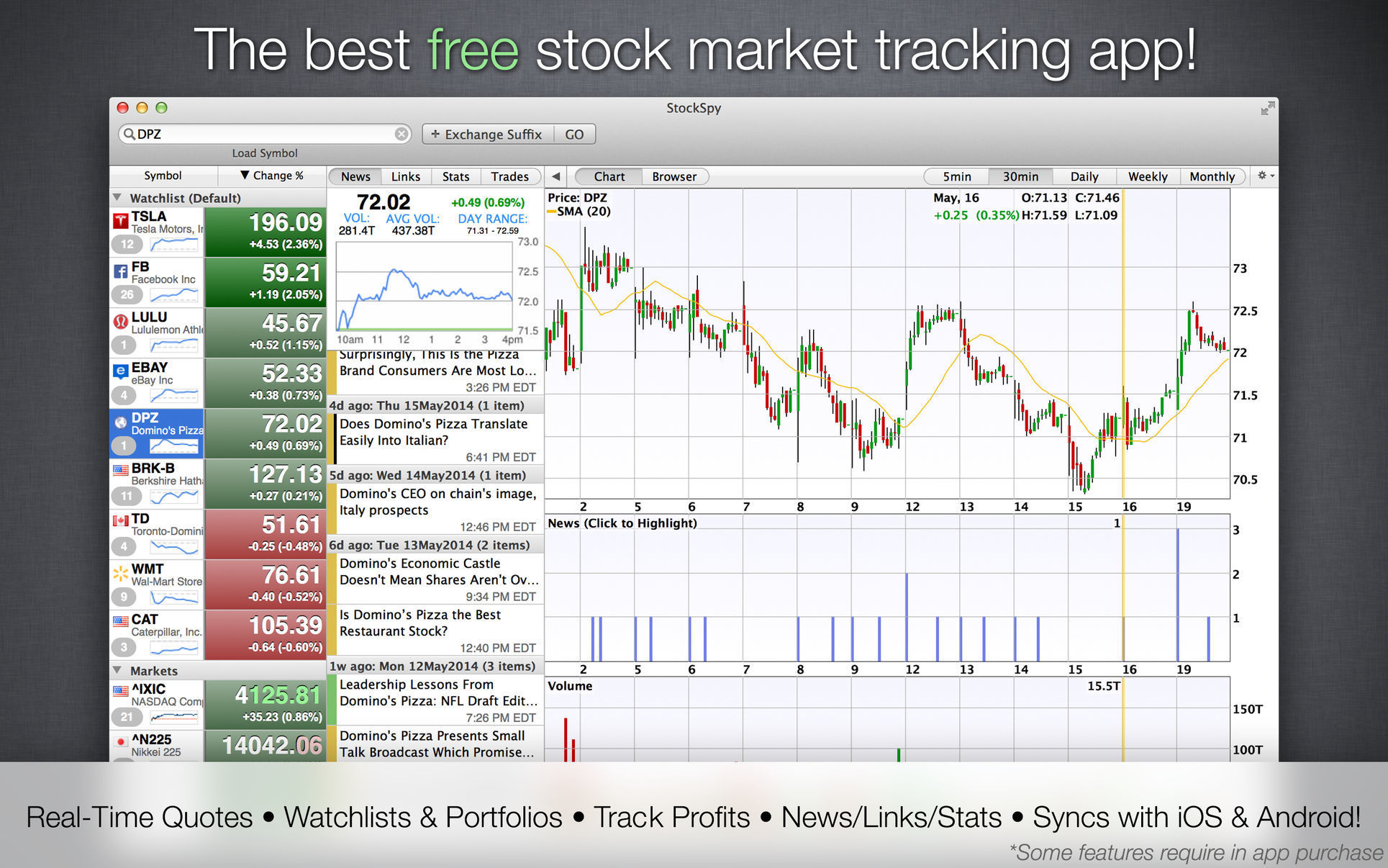 Screenshot 1 for StockSpy