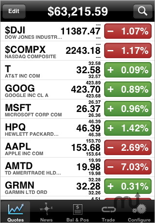 Screenshot 1 for iStockManager