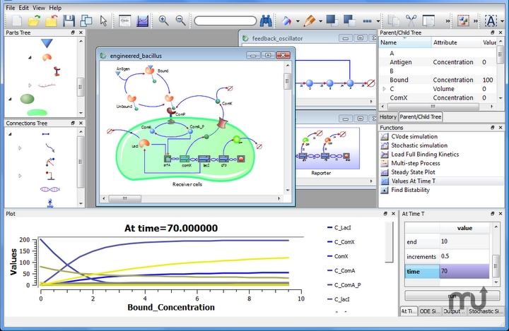Screenshot 1 for TinkerCell