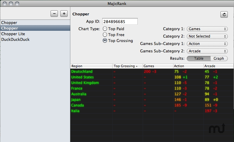 Screenshot 1 for MajicRank