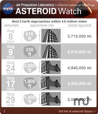 Screenshot 1 for NASA Asteroid Watch