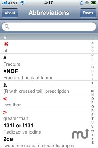Screenshot 1 for Medical Abbreviations