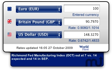 Screenshot 1 for World First Currency Converter