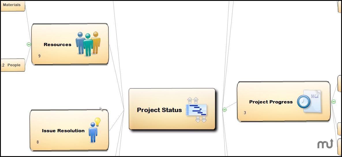 Screenshot 1 for ConceptDraw MINDMAP for Projects
