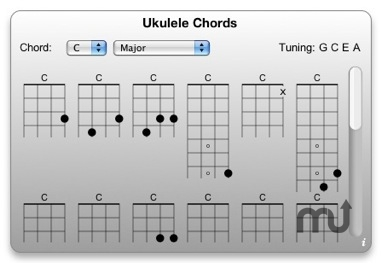 Screenshot 1 for Ukulele Chords