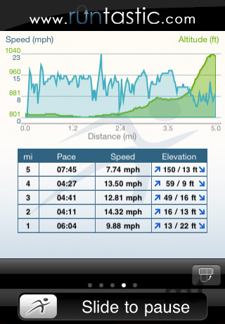 Screenshot 2 for runtastic PRO