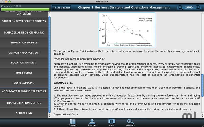 Screenshot 1 for Pocket MBA: Learning Studio