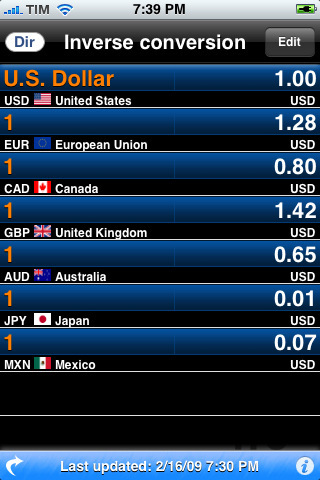 Screenshot 4 for Currency Converter HD