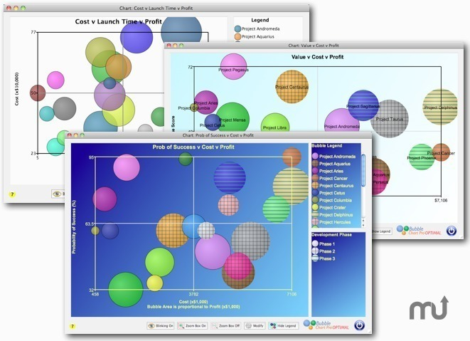 Screenshot 1 for Bubble Chart Pro