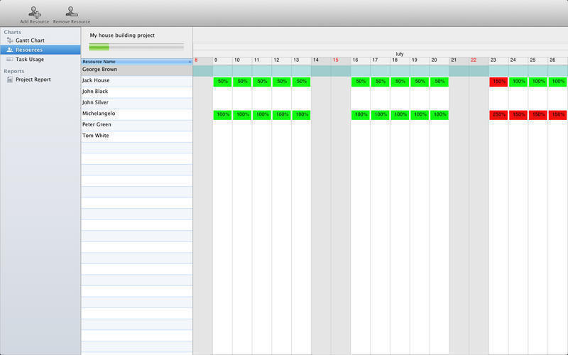 Screenshot 3 for Project Planner