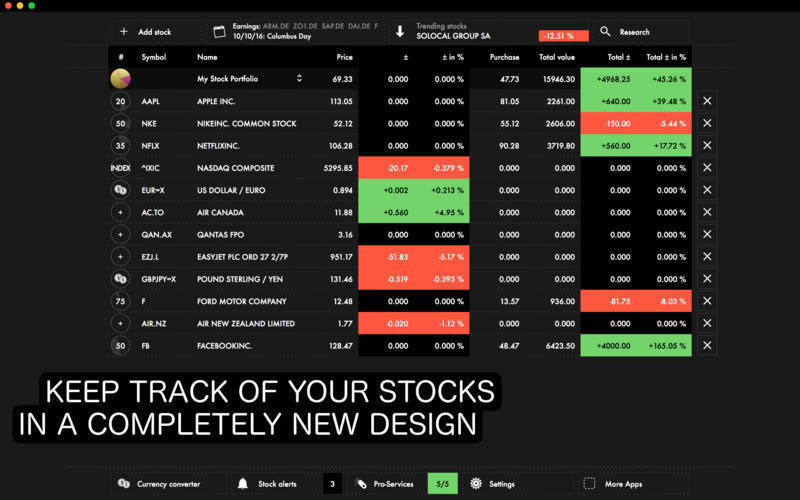 Screenshot 1 for Market Junkie