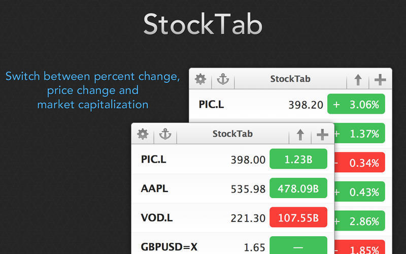 Screenshot 3 for StockTab
