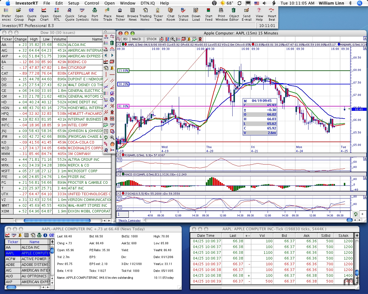 Screenshot 1 for InvestorRT