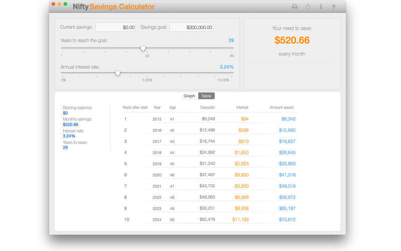 Screenshot 2 for Nifty Savings Calculator