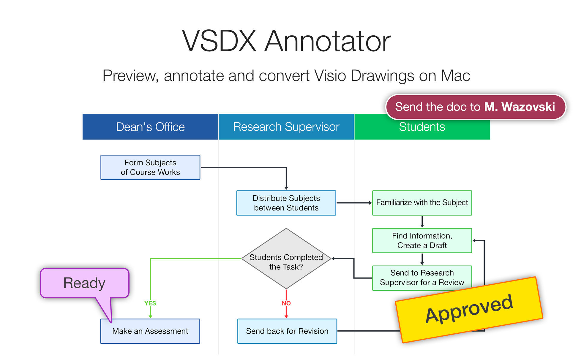 Screenshot 1 for VSDX Annotator