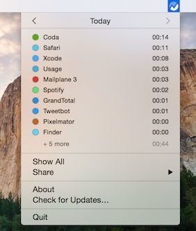 Usage for Mac