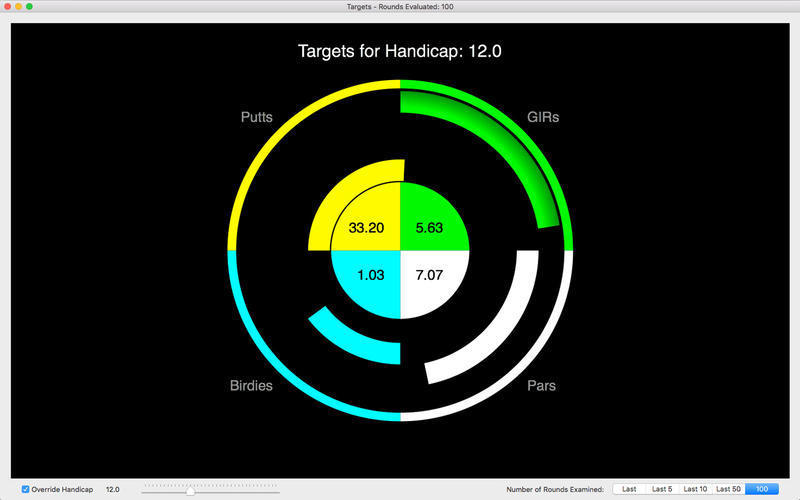 Screenshot 2 for Golf By Stats
