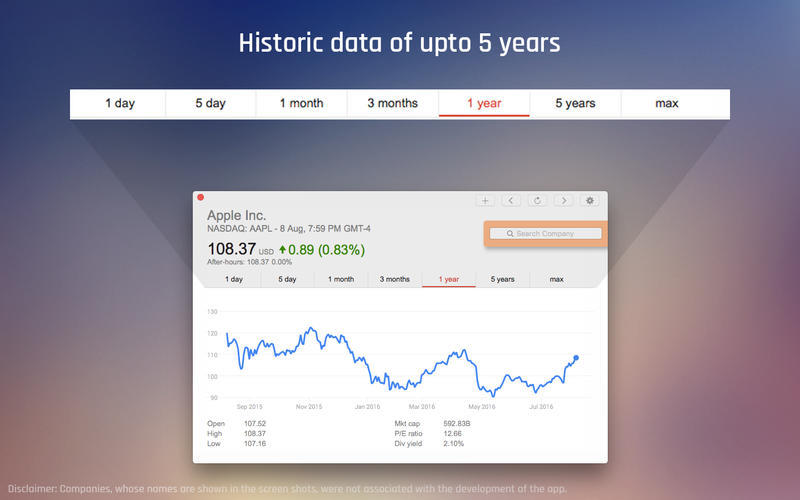 Screenshot 3 for Market Watch