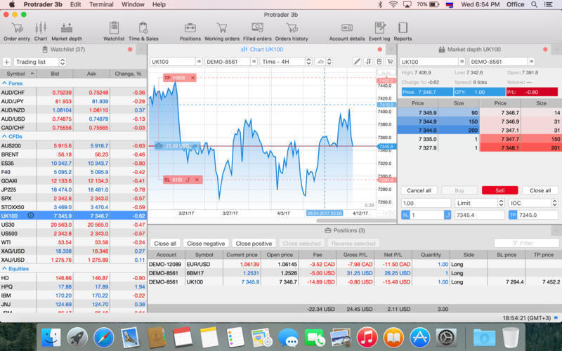 Screenshot 3 for Protrader