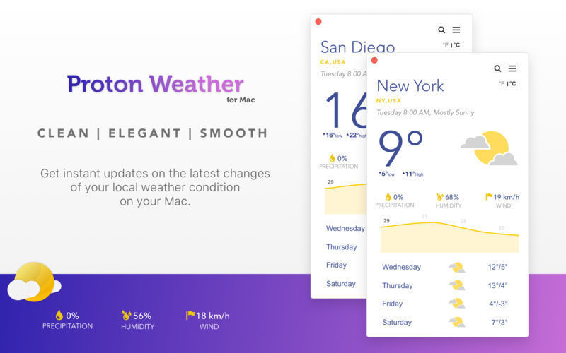 Screenshot 1 for Proton Weather