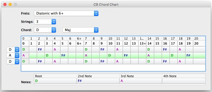 Screenshot 1 for CB Chord Chart