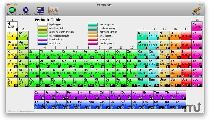 Screenshot 1 for Periodic Table