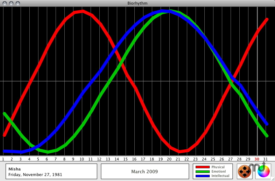 Screenshot 1 for Biorhythm X3